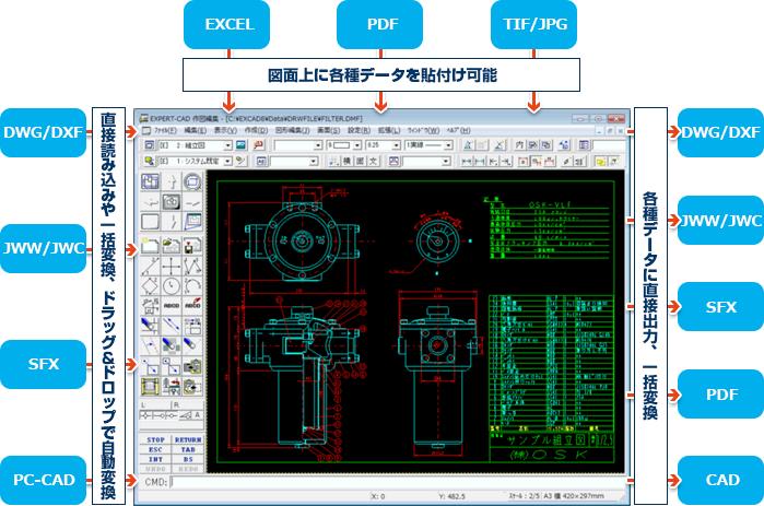 汎用CADソフト | EXPERT-CAD 概要 | 株式会社OSK